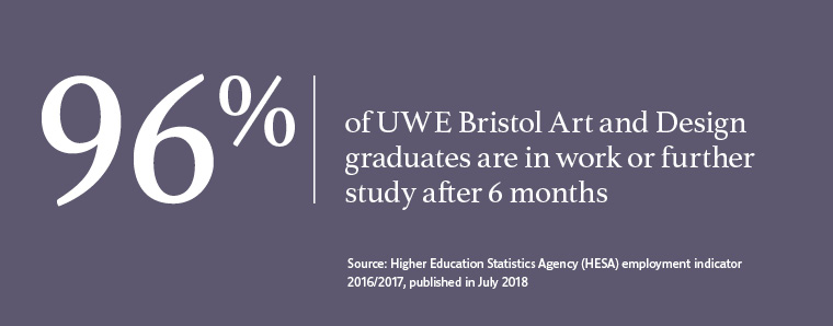 Art And Design Graduate Destinations Uwe Bristol