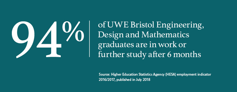 Engineering Design and Mathematics graduate destinations