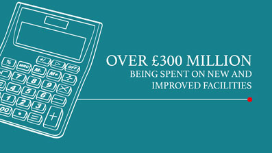 Over £300 million spent improving facilities